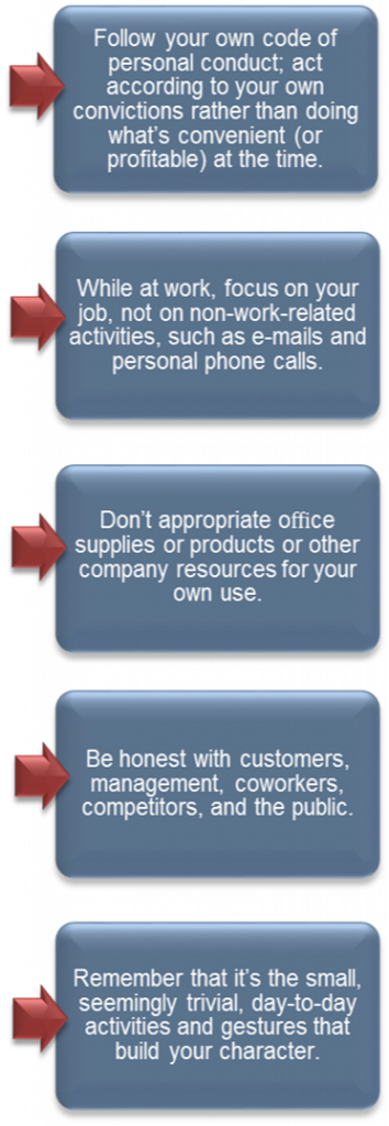 """Five blue text boxes listed vertically, with red arrows pointed into the left side on all five. In order from top to bottom they read: """"Follow your own code of personal conduct: act according to your own convictions rather than doing what's convenient (or profitable) at the time."""" """"While at work, focus on your job, not on non-work-related activities, such as e-mails and personal phone calls."""" """"Don't appropriate office supplies or products or other company resources for your own use."""" """"Be honest with customers, management, coworkers, competitors, and the public."""" """"Remember that it's the small, seemingly trivial, day-to-day activities and gestures that build your character."""""""
